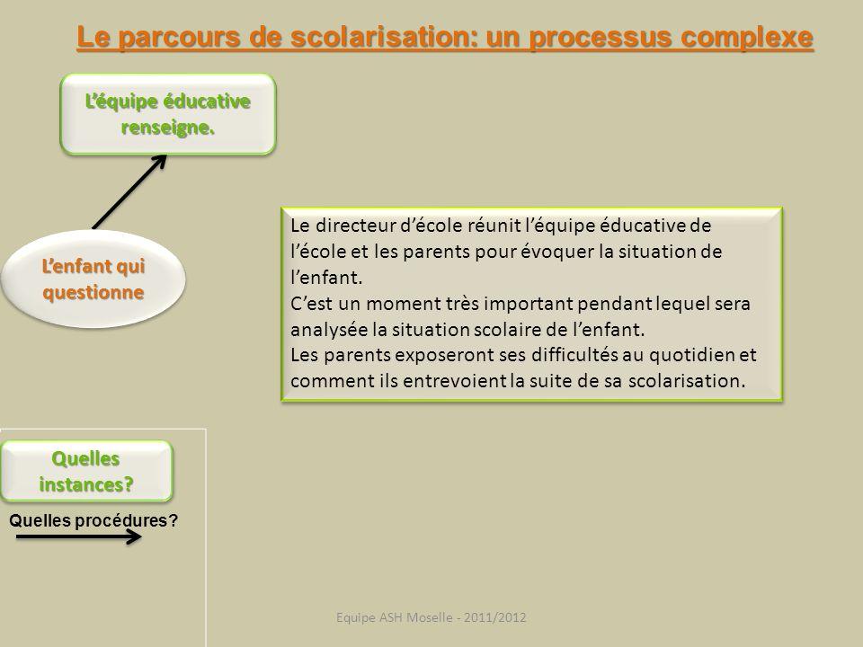 Le parcours de scolarisation: un processus complexe Quelles instances? Quelles procédures? Le directeur décole réunit léquipe éducative de lécole et l