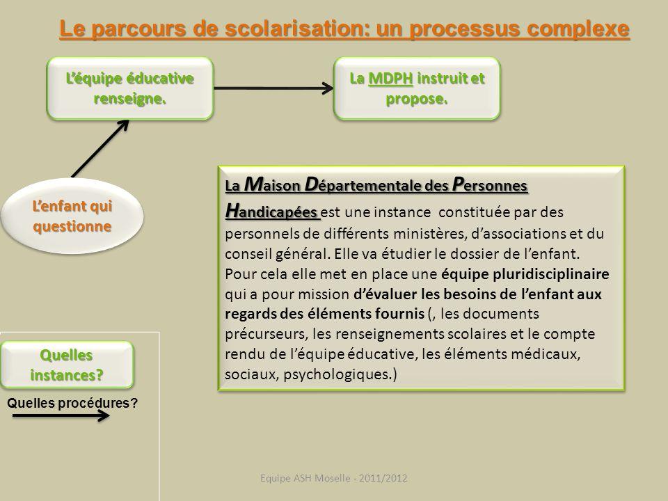 Le parcours de scolarisation: un processus complexe Quelles instances? Quelles procédures? La M aison D épartementale des P ersonnes H andicapées La M