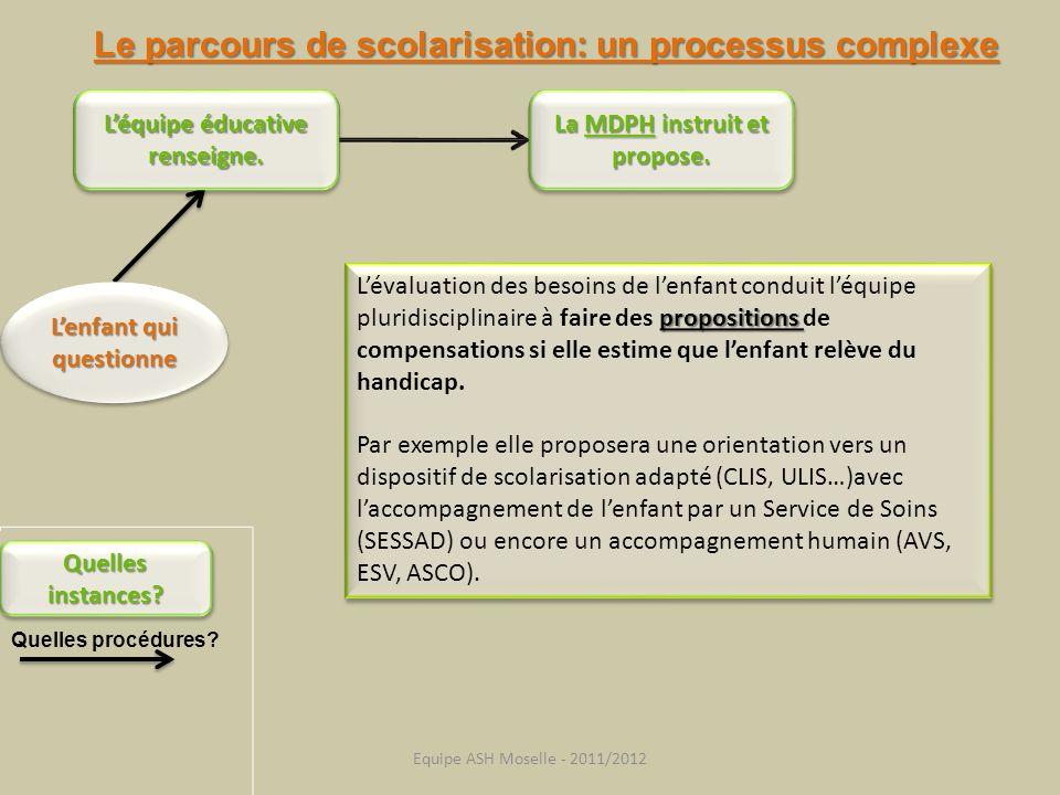 Le parcours de scolarisation: un processus complexe Quelles instances? Quelles procédures? propositions Lévaluation des besoins de lenfant conduit léq