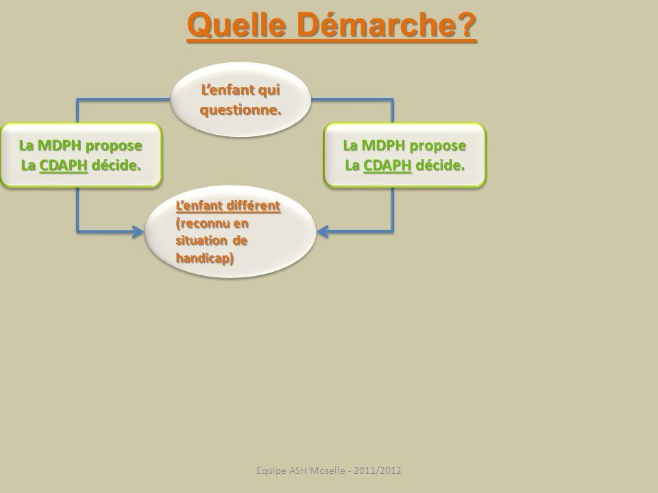 QUELS DOCUMENTS ? Equipe ASH Moselle - 2011/2012