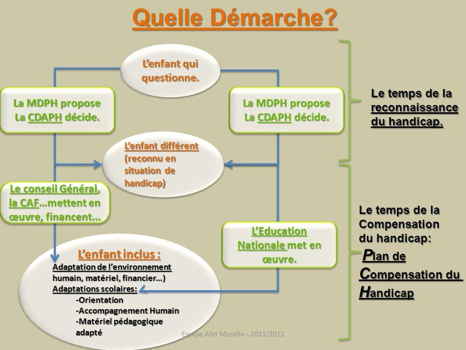 Le parcours de scolarisation: un processus complexe Quelles instances.