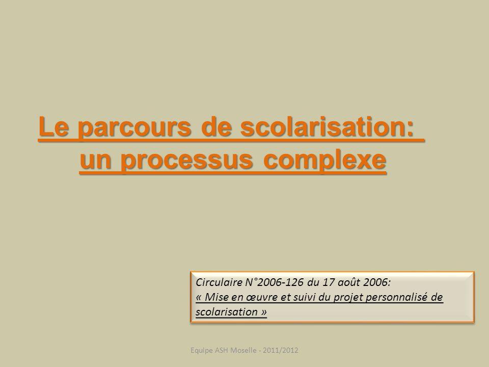 Le parcours de scolarisation: un processus complexe Circulaire N°2006-126 du 17 août 2006: « Mise en œuvre et suivi du projet personnalisé de scolaris
