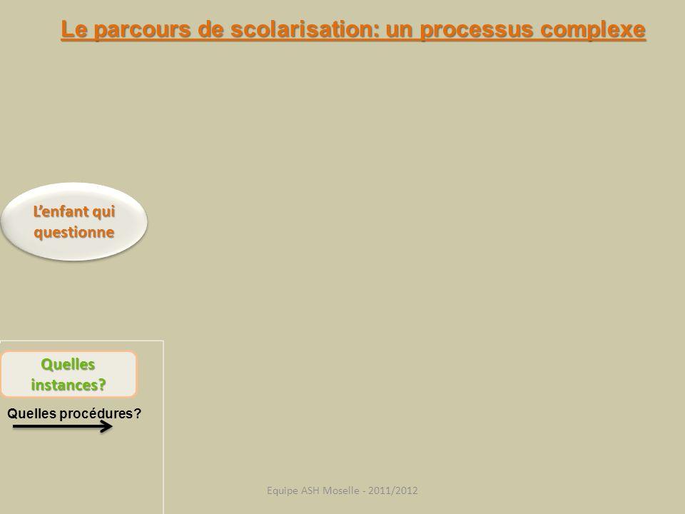 Lenfant qui questionne Le parcours de scolarisation: un processus complexe Quelles instances? Quelles procédures? Equipe ASH Moselle - 2011/2012