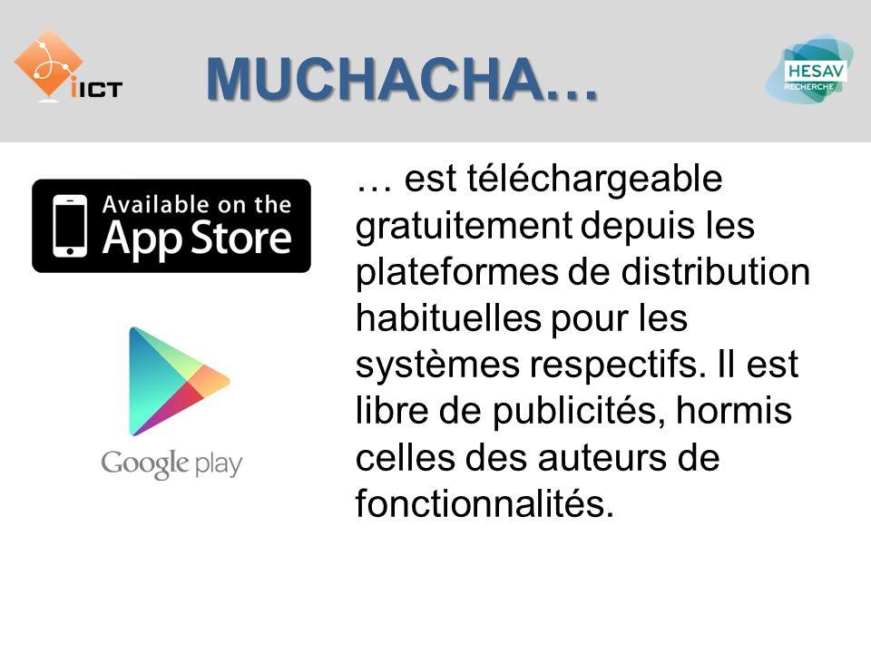 MUCHACHA… … est téléchargeable gratuitement depuis les plateformes de distribution habituelles pour les systèmes respectifs. Il est libre de publicité
