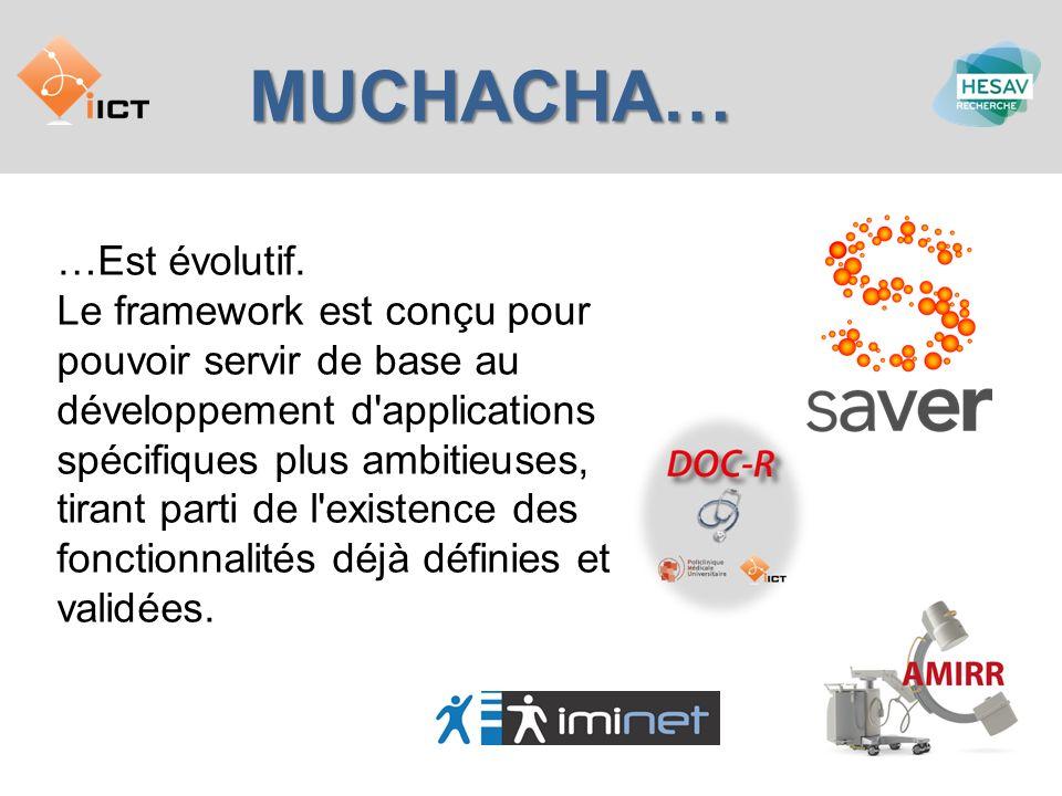 MUCHACHA… …Est évolutif. Le framework est conçu pour pouvoir servir de base au développement d'applications spécifiques plus ambitieuses, tirant parti