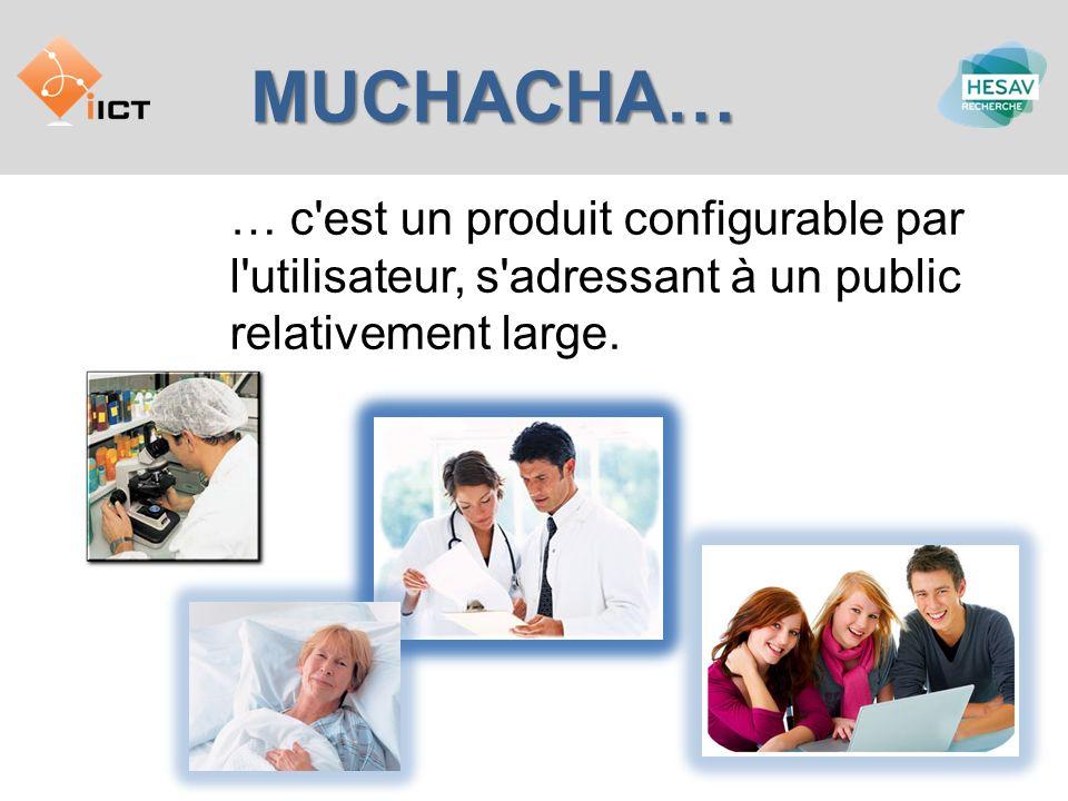 MUCHACHA… … c'est un produit configurable par l'utilisateur, s'adressant à un public relativement large.