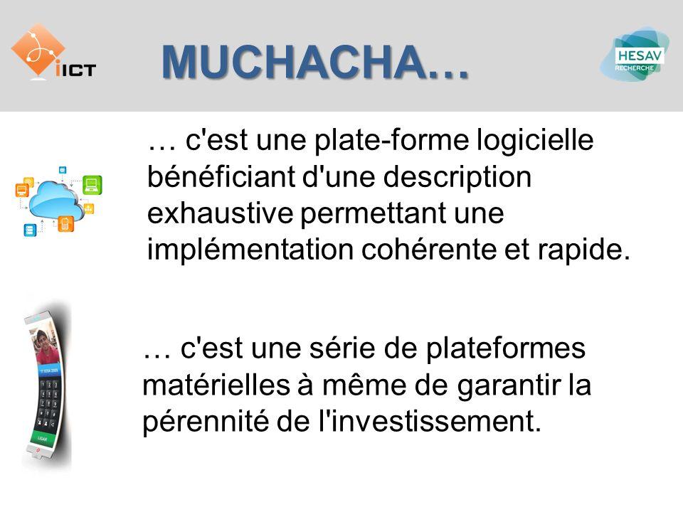 MUCHACHA… … c'est une plate-forme logicielle bénéficiant d'une description exhaustive permettant une implémentation cohérente et rapide. … c'est une s