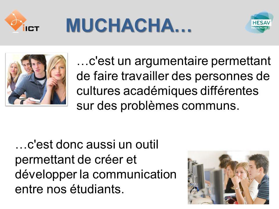 MUCHACHA… …c'est un argumentaire permettant de faire travailler des personnes de cultures académiques différentes sur des problèmes communs. …c'est do