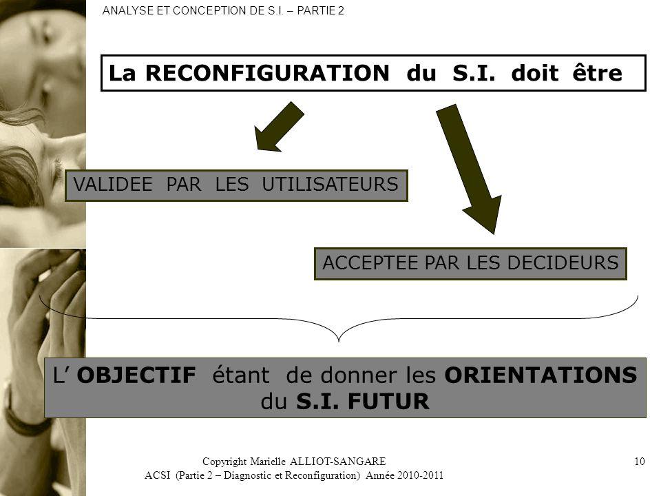 Copyright Marielle ALLIOT-SANGARE ACSI (Partie 2 – Diagnostic et Reconfiguration) Année 2010-2011 10 La RECONFIGURATION du S.I. doit être VALIDEE PAR