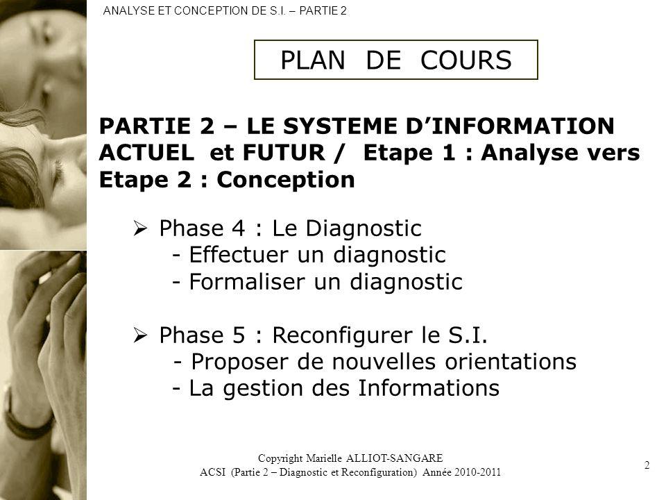 Copyright Marielle ALLIOT-SANGARE ACSI (Partie 2 – Diagnostic et Reconfiguration) Année 2010-2011 2 PARTIE 2 – LE SYSTEME DINFORMATION ACTUEL et FUTUR