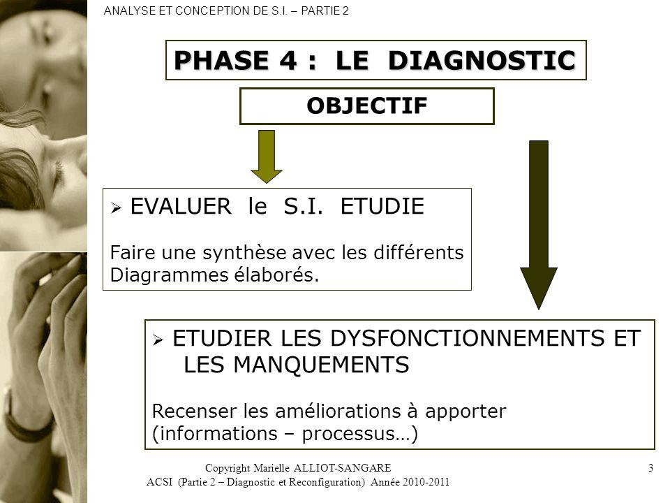 Copyright Marielle ALLIOT-SANGARE ACSI (Partie 2 – Diagnostic et Reconfiguration) Année 2010-2011 3 OBJECTIF EVALUER le S.I. ETUDIE Faire une synthèse