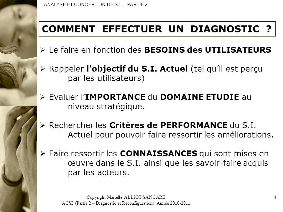Copyright Marielle ALLIOT-SANGARE ACSI (Partie 2 – Diagnostic et Reconfiguration) Année 2010-2011 4 COMMENT EFFECTUER UN DIAGNOSTIC ? Le faire en fonc