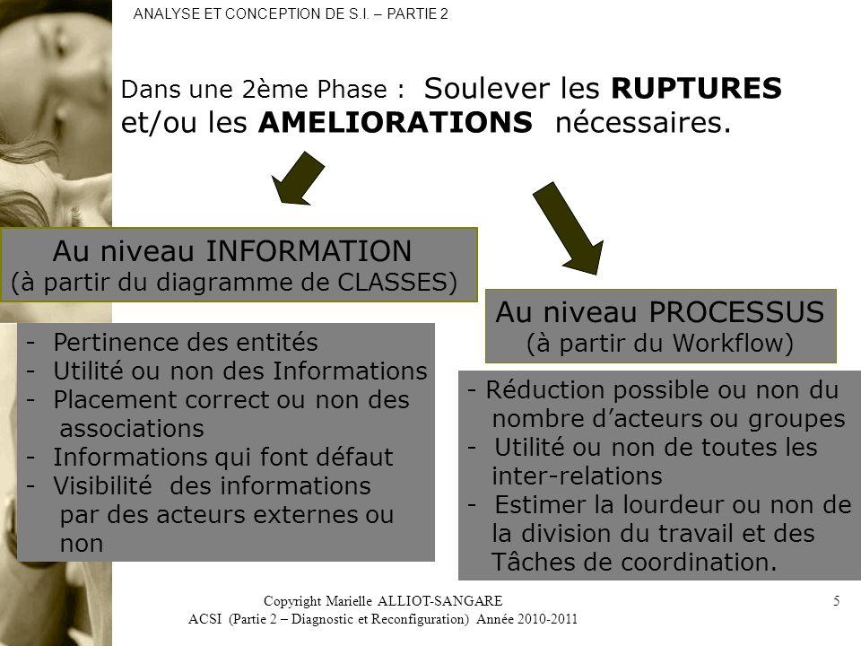Copyright Marielle ALLIOT-SANGARE ACSI (Partie 2 – Diagnostic et Reconfiguration) Année 2010-2011 5 Dans une 2ème Phase : Soulever les RUPTURES et/ou
