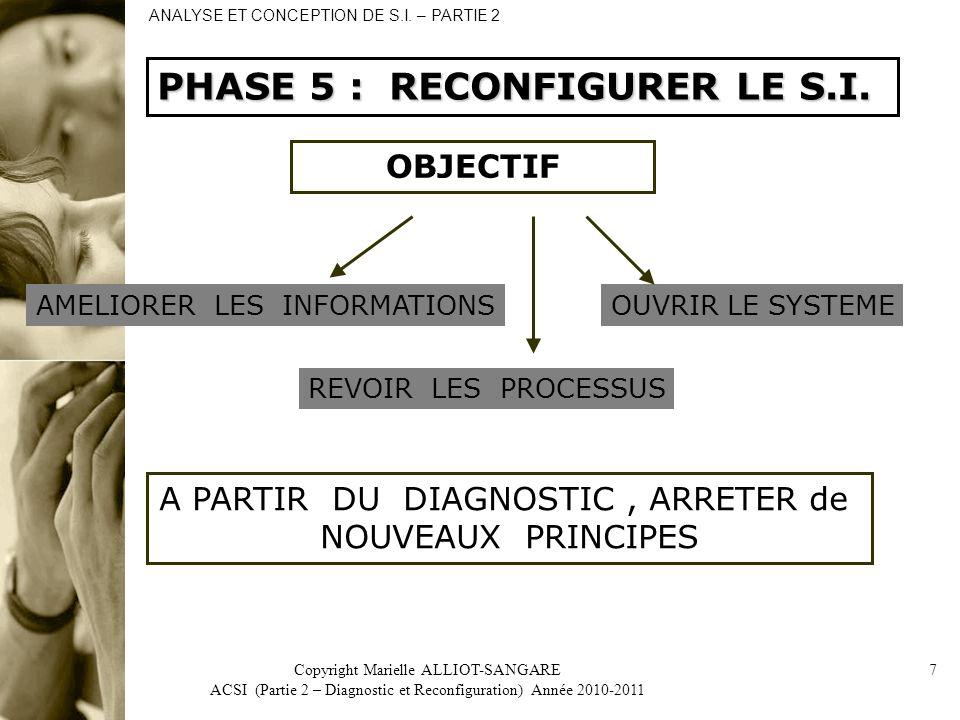 Copyright Marielle ALLIOT-SANGARE ACSI (Partie 2 – Diagnostic et Reconfiguration) Année 2010-2011 7 PHASE 5 : RECONFIGURER LE S.I. OBJECTIF A PARTIR D