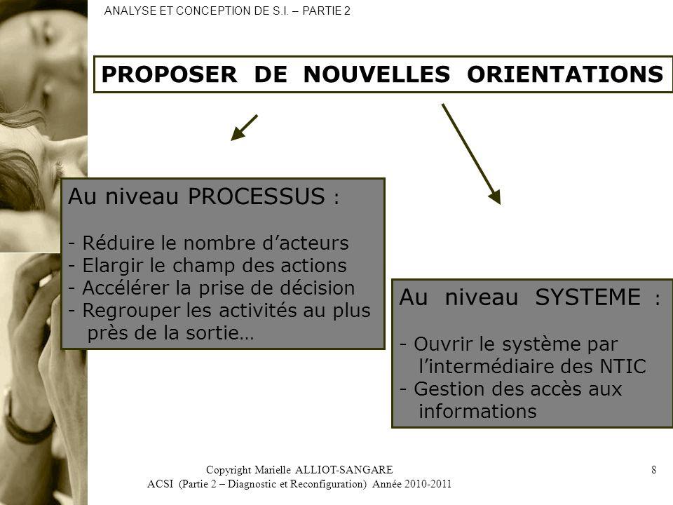 Copyright Marielle ALLIOT-SANGARE ACSI (Partie 2 – Diagnostic et Reconfiguration) Année 2010-2011 9 QU EN EST-IL DE LA GESTION DES INFORMATIONS La STRUCTURE des INFORMATIONS doit être SOUPLE FLEXIBILITE du SYSTEME = VARIETE dINFORMATIONS PERMETTRE une REACTIVITE (réponse rapide) pour lOBTENTION dINFORMATIONS PARTAGE des INFORMATIONS = REPARTITION des RESPONSABILITES de GESTION entre les ACTEURS.