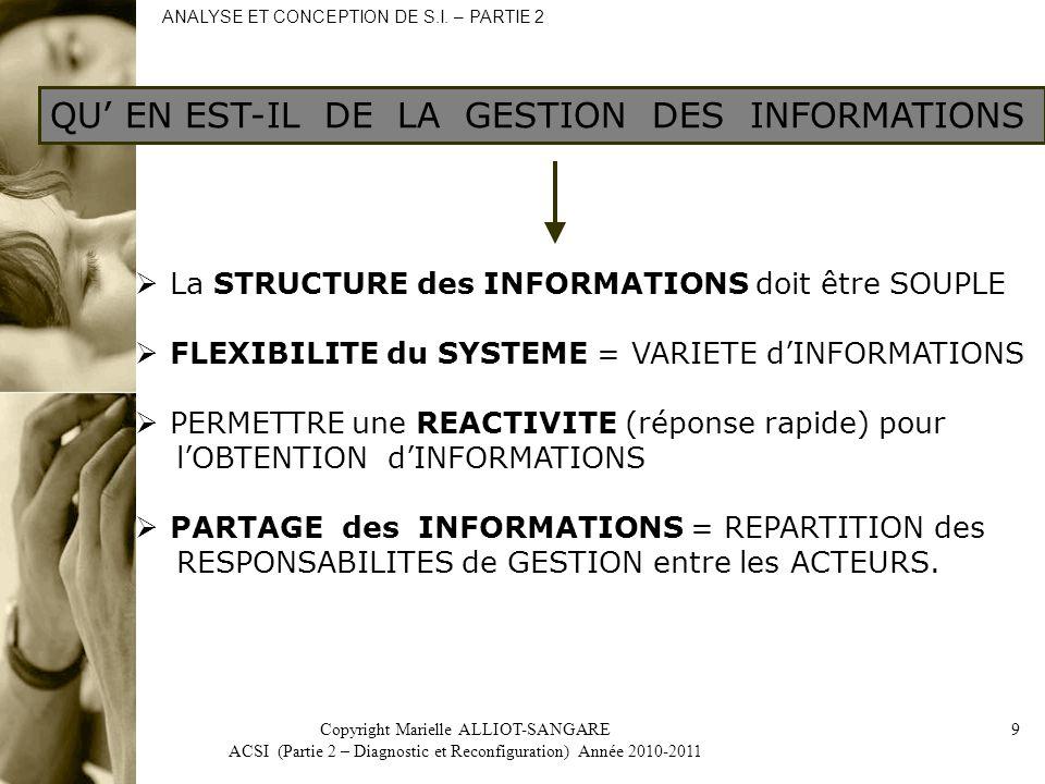 Copyright Marielle ALLIOT-SANGARE ACSI (Partie 2 – Diagnostic et Reconfiguration) Année 2010-2011 9 QU EN EST-IL DE LA GESTION DES INFORMATIONS La STR