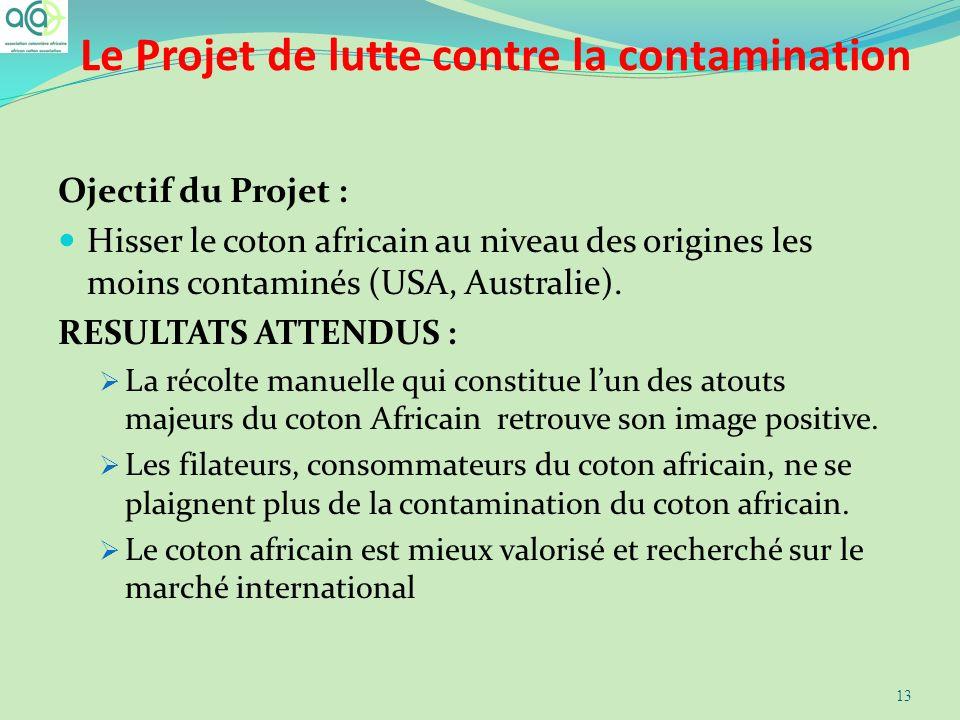 Le Projet de lutte contre la contamination Ojectif du Projet : Hisser le coton africain au niveau des origines les moins contaminés (USA, Australie).