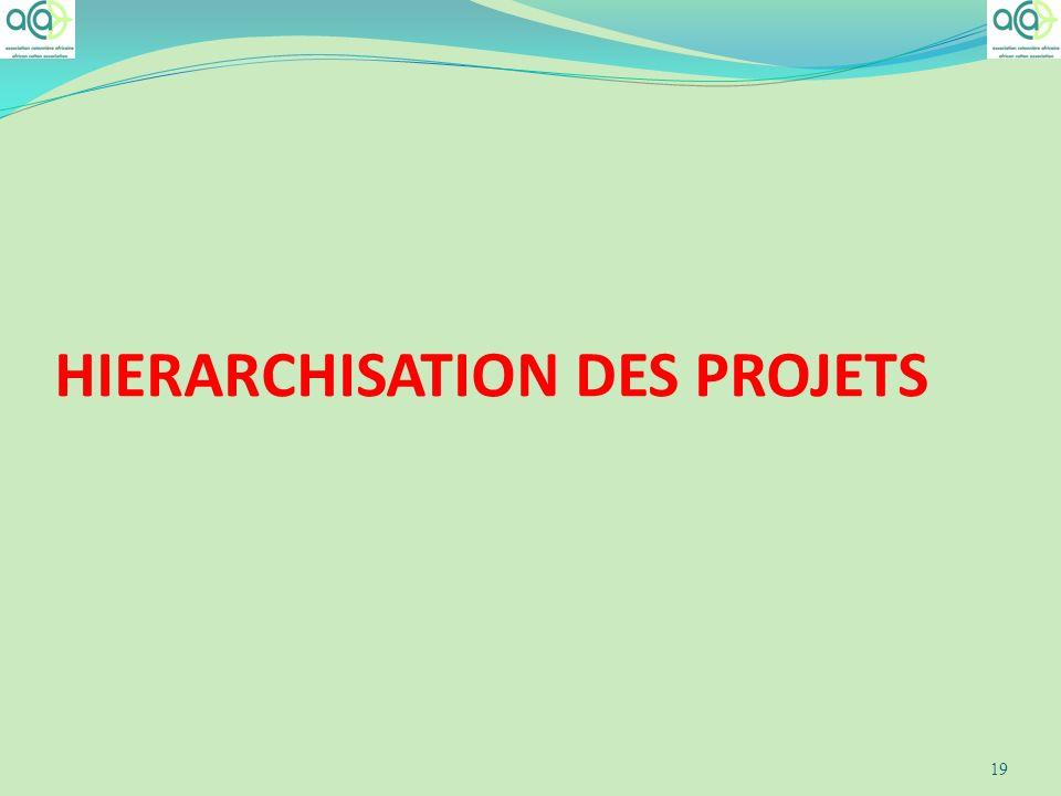HIERARCHISATION DES PROJETS 19