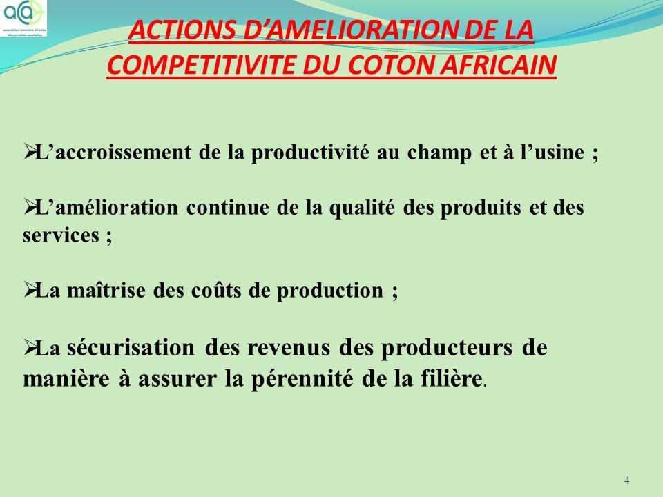 ACTIONS DAMELIORATION DE LA COMPETITIVITE DU COTON AFRICAIN 4 Laccroissement de la productivité au champ et à lusine ; Lamélioration continue de la qu