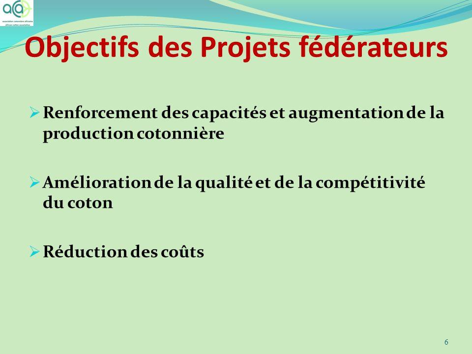 Objectifs des Projets fédérateurs Renforcement des capacités et augmentation de la production cotonnière Amélioration de la qualité et de la compétiti