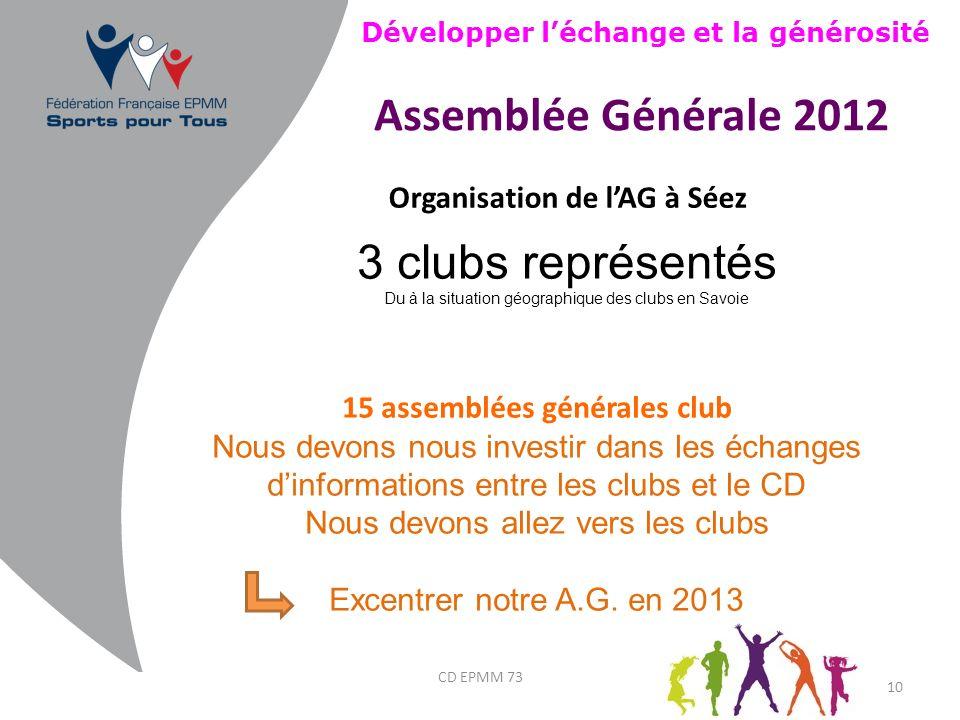 10 Développer léchange et la générosité Assemblée Générale 2012 Organisation de lAG à Séez 15 assemblées générales club Nous devons nous investir dans