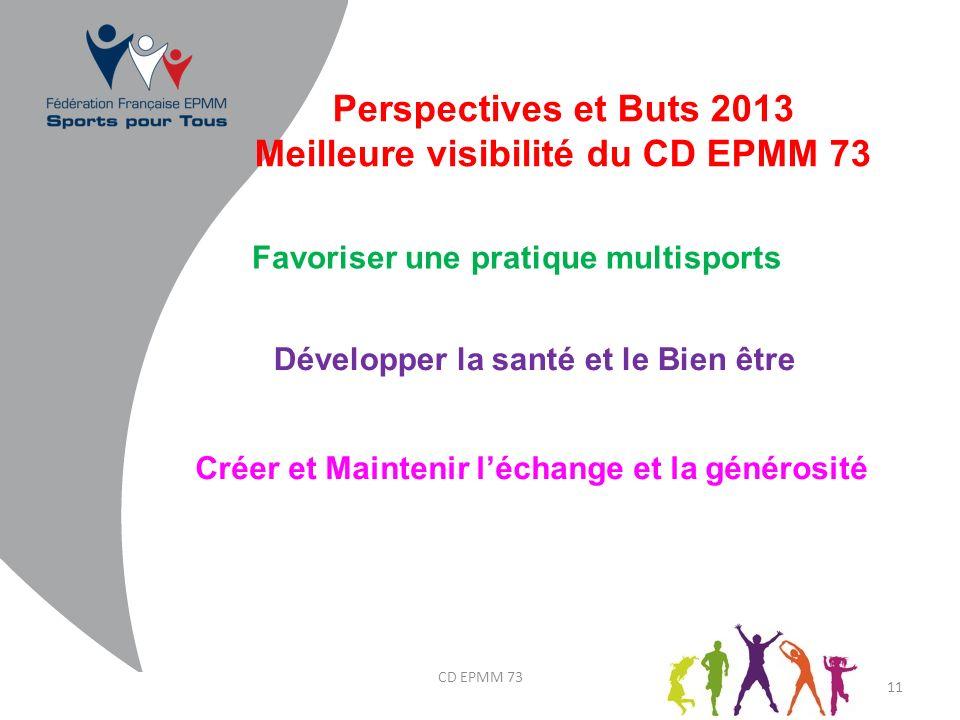 11 Perspectives et Buts 2013 Meilleure visibilité du CD EPMM 73 Favoriser une pratique multisports Développer la santé et le Bien être Créer et Mainte