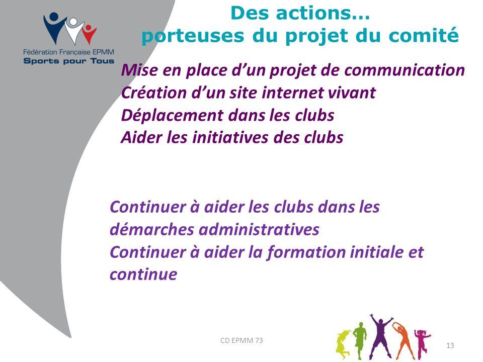 13 Des actions… porteuses du projet du comité Mise en place dun projet de communication Création dun site internet vivant Déplacement dans les clubs A