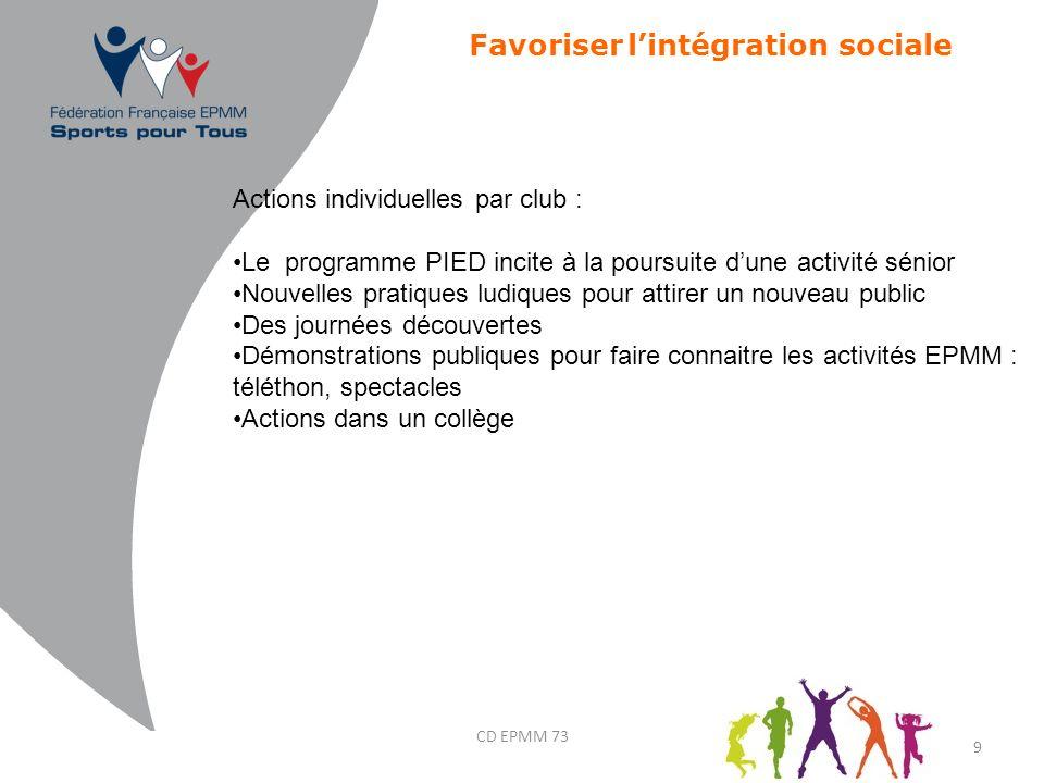9 Favoriser lintégration sociale CD EPMM 73 Actions individuelles par club : Le programme PIED incite à la poursuite dune activité sénior Nouvelles pr