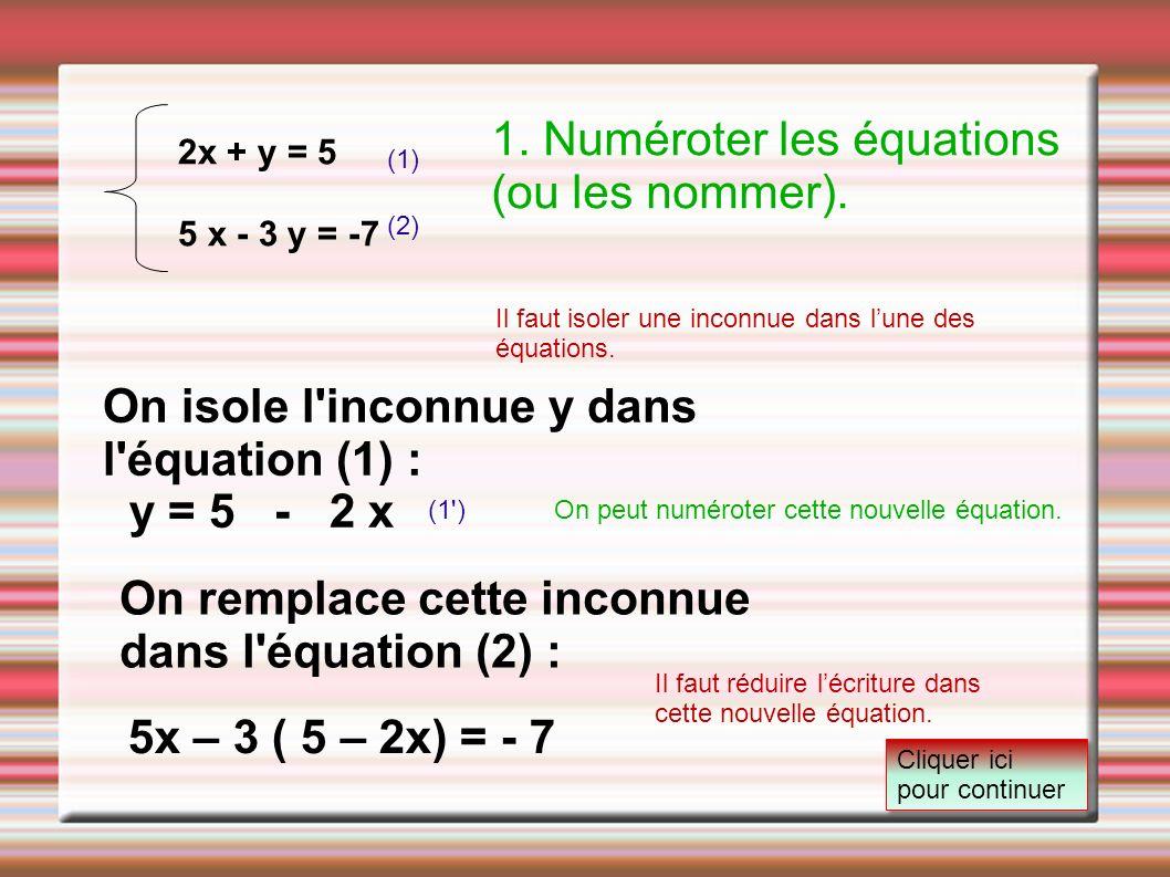 2x + y = 5 5 x - 3 y = -7 1. Numéroter les équations (ou les nommer). (2) (1) Il faut isoler une inconnue dans lune des équations. On isole l'inconnue