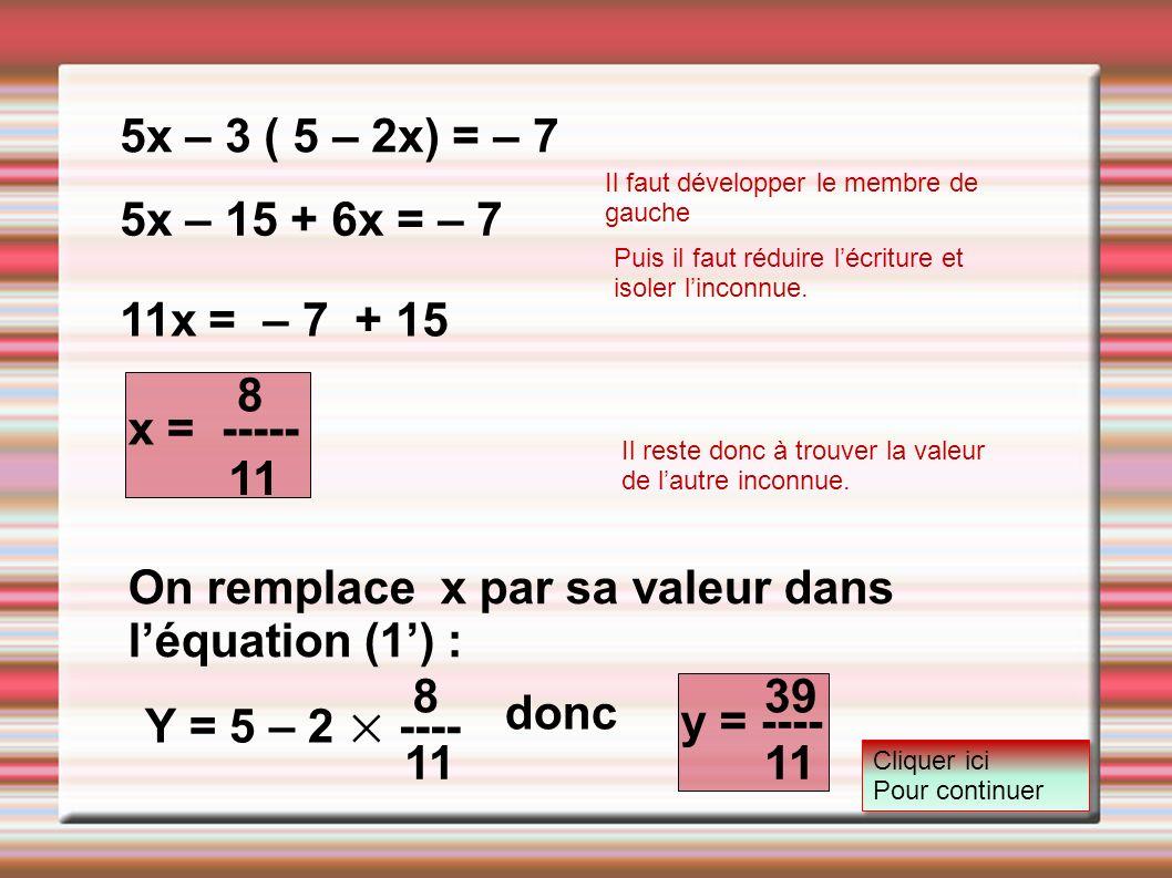 5x – 3 ( 5 – 2x) = – 7 5x – 15 + 6x = – 7 Il faut développer le membre de gauche Puis il faut réduire lécriture et isoler linconnue. 11x = – 7 + 15 x