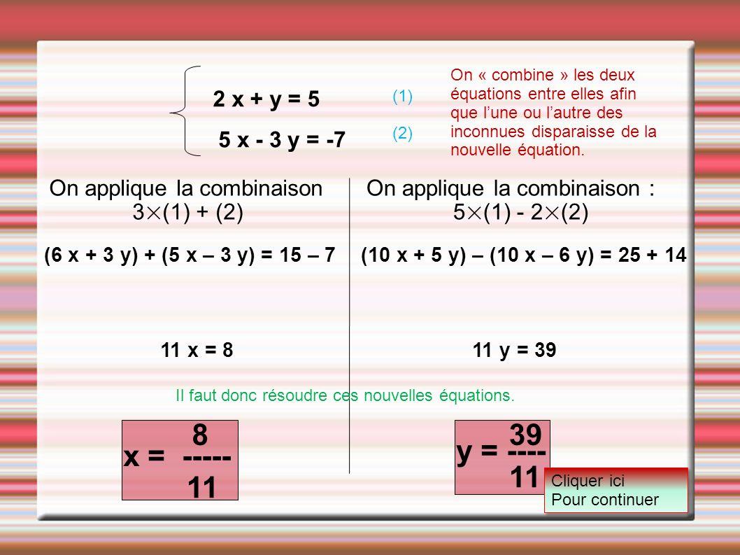 2 x + y = 5 5 x - 3 y = -7 On « combine » les deux équations entre elles afin que lune ou lautre des inconnues disparaisse de la nouvelle équation. (1