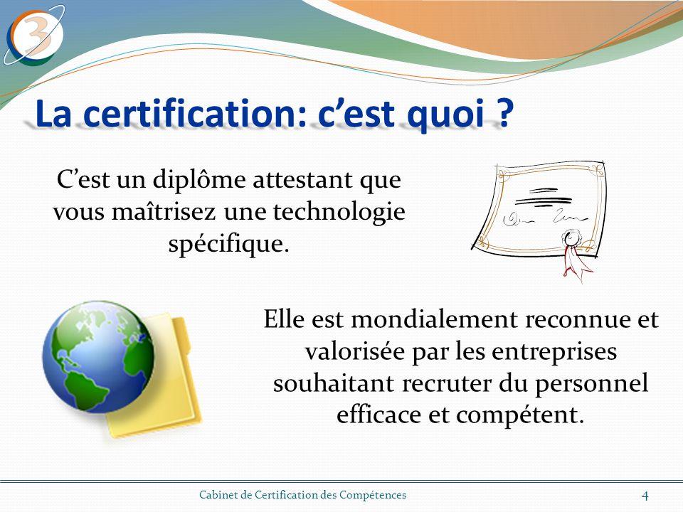 Merci pour votre attention 15 Cabinet de Certification des Compétences
