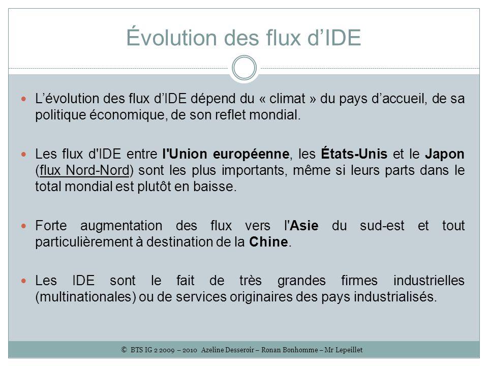 Évolution des flux dIDE Lévolution des flux dIDE dépend du « climat » du pays daccueil, de sa politique économique, de son reflet mondial. Les flux d'