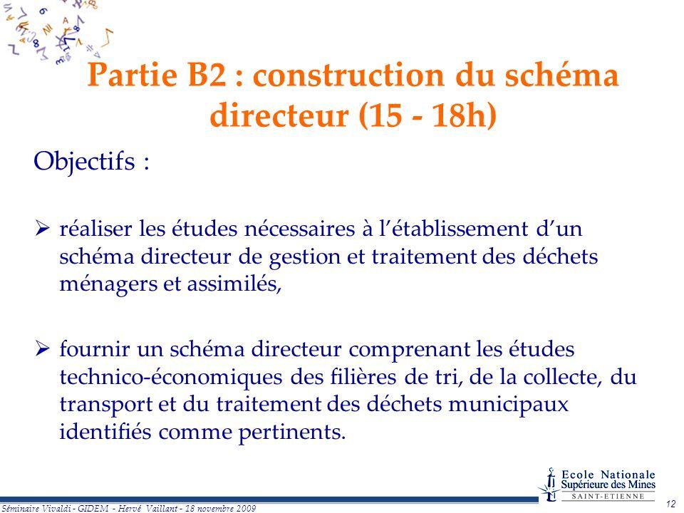 12 Séminaire Vivaldi - GIDEM - Hervé Vaillant - 18 novembre 2009 Partie B2 : construction du schéma directeur (15 - 18h) Objectifs : réaliser les étud