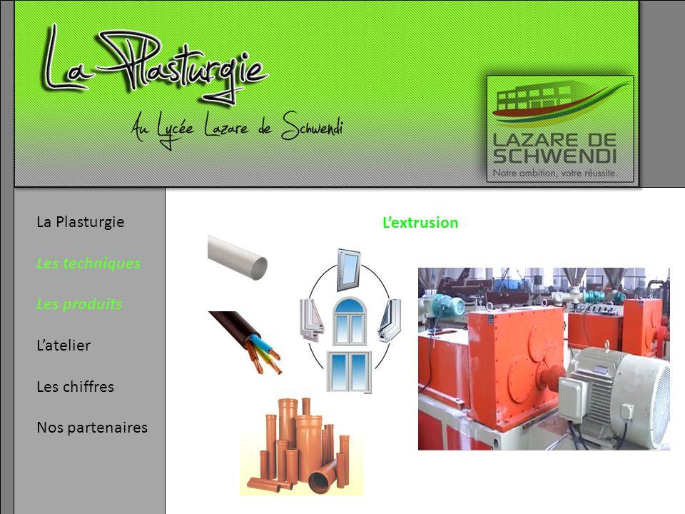 La Plasturgie Les techniques Les produits Latelier Les chiffres Nos partenaires Lextrusion