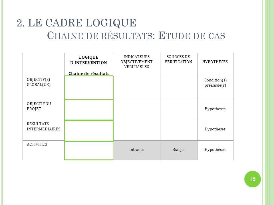 2. LE CADRE LOGIQUE C HAINE DE RÉSULTATS : E TUDE DE CAS 12 LOGIQUE DINTERVENTION Chaine de résultats INDICATEURS OBJECTIVEMENT VERIFIABLES SOURCES DE