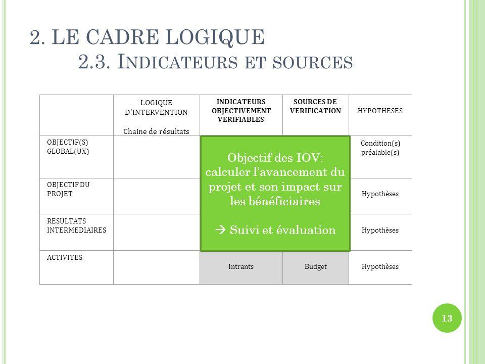 2. LE CADRE LOGIQUE 2.3. I NDICATEURS ET SOURCES 13 LOGIQUE DINTERVENTION Chaine de résultats INDICATEURS OBJECTIVEMENT VERIFIABLES SOURCES DE VERIFIC