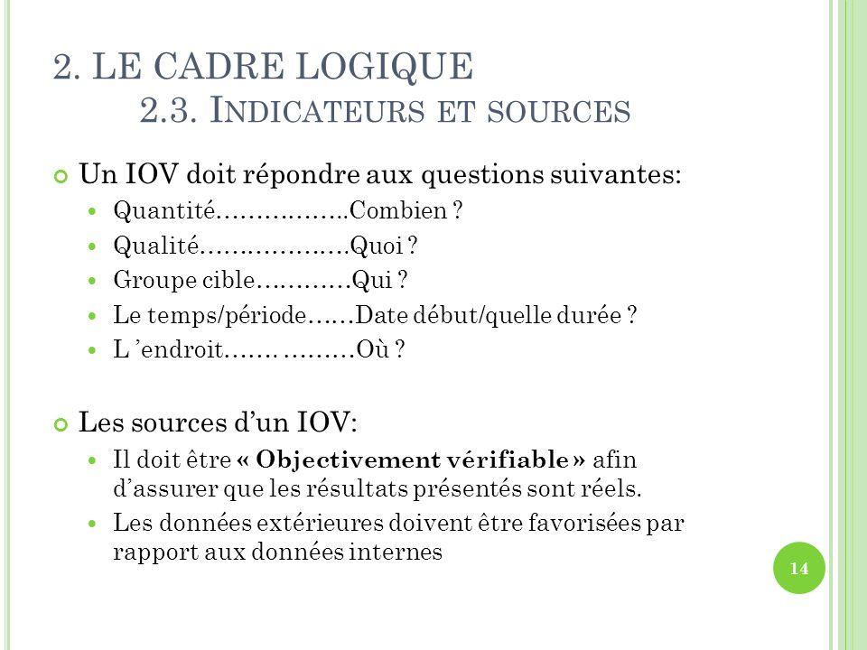 2. LE CADRE LOGIQUE 2.3. I NDICATEURS ET SOURCES Un IOV doit répondre aux questions suivantes: Quantité……………..Combien ? Qualité……………….Quoi ? Groupe ci