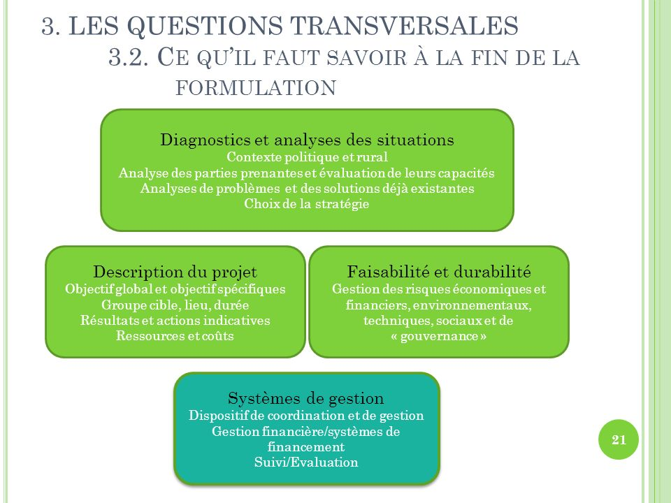 3. LES QUESTIONS TRANSVERSALES 3.2. C E QU IL FAUT SAVOIR À LA FIN DE LA FORMULATION Diagnostics et analyses des situations Contexte politique et rura