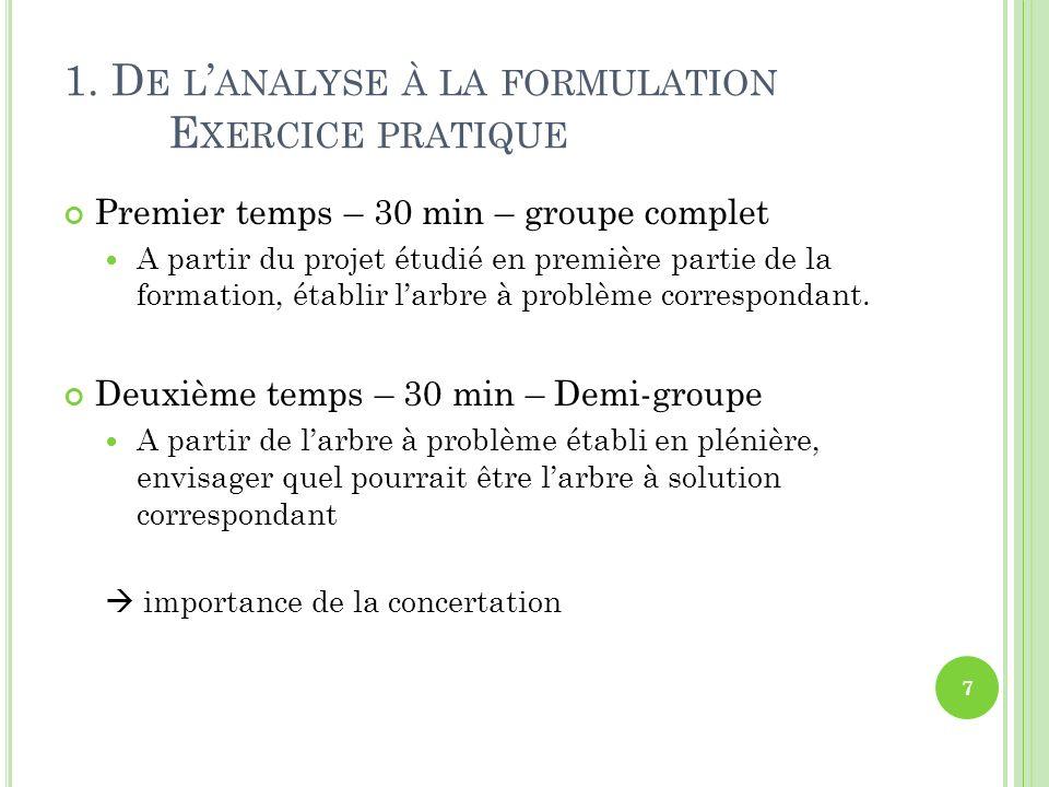 Premier temps – 30 min – groupe complet A partir du projet étudié en première partie de la formation, établir larbre à problème correspondant. Deuxièm
