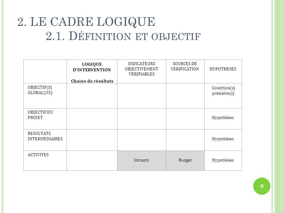 2. LE CADRE LOGIQUE 2.1. D ÉFINITION ET OBJECTIF 9 LOGIQUE DINTERVENTION Chaine de résultats INDICATEURS OBJECTIVEMENT VERIFIABLES SOURCES DE VERIFICA