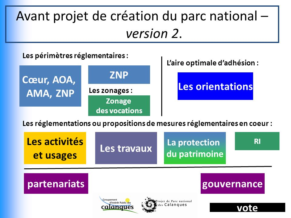 Avant projet de création du parc national – version 2. La protection du patrimoine Cœur, AOA, AMA, ZNP ZNP RI Les périmètres réglementaires : Les régl