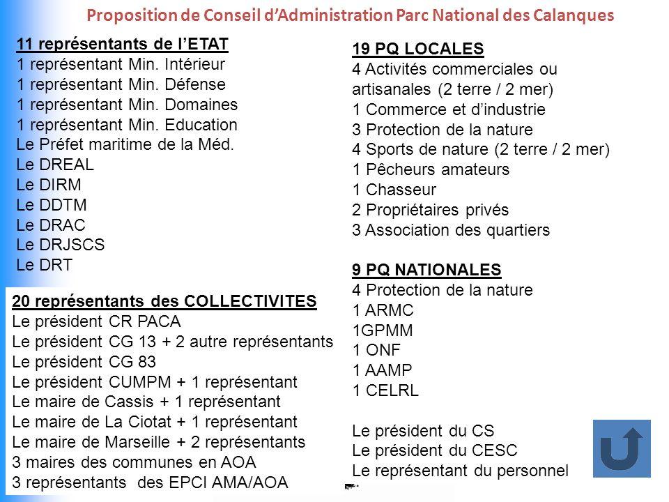 11 représentants de lETAT 1 représentant Min.Intérieur 1 représentant Min.