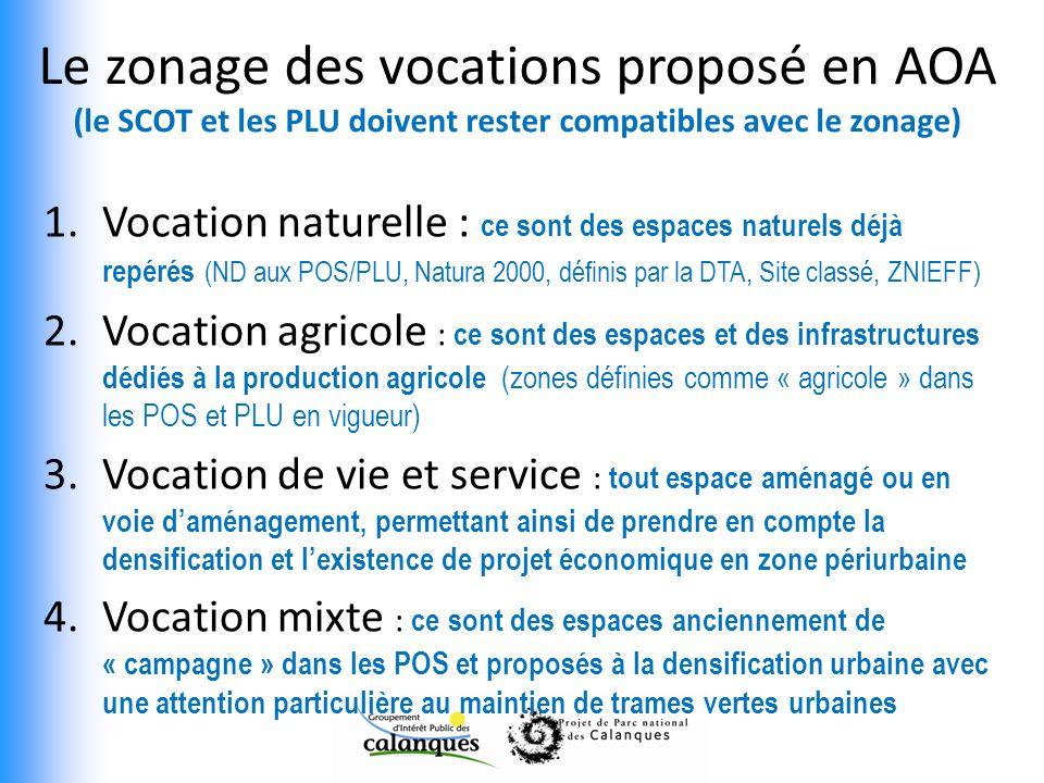 Le zonage des vocations proposé en AOA (le SCOT et les PLU doivent rester compatibles avec le zonage) 1.Vocation naturelle : ce sont des espaces naturels déjà repérés (ND aux POS/PLU, Natura 2000, définis par la DTA, Site classé, ZNIEFF) 2.Vocation agricole : ce sont des espaces et des infrastructures dédiés à la production agricole (zones définies comme « agricole » dans les POS et PLU en vigueur) 3.Vocation de vie et service : tout espace aménagé ou en voie daménagement, permettant ainsi de prendre en compte la densification et lexistence de projet économique en zone périurbaine 4.Vocation mixte : ce sont des espaces anciennement de « campagne » dans les POS et proposés à la densification urbaine avec une attention particulière au maintien de trames vertes urbaines