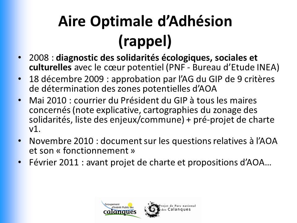 2008 : diagnostic des solidarités écologiques, sociales et culturelles avec le cœur potentiel (PNF - Bureau dEtude INEA) 18 décembre 2009 : approbatio