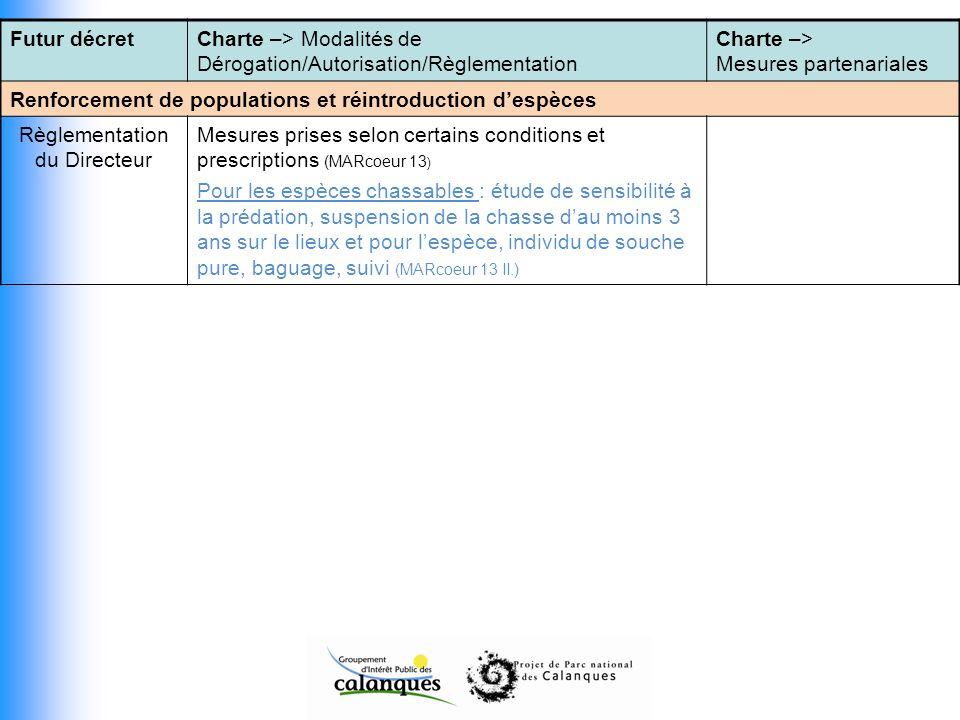 Futur décretCharte –> Modalités de Dérogation/Autorisation/Règlementation Charte –> Mesures partenariales Renforcement de populations et réintroductio
