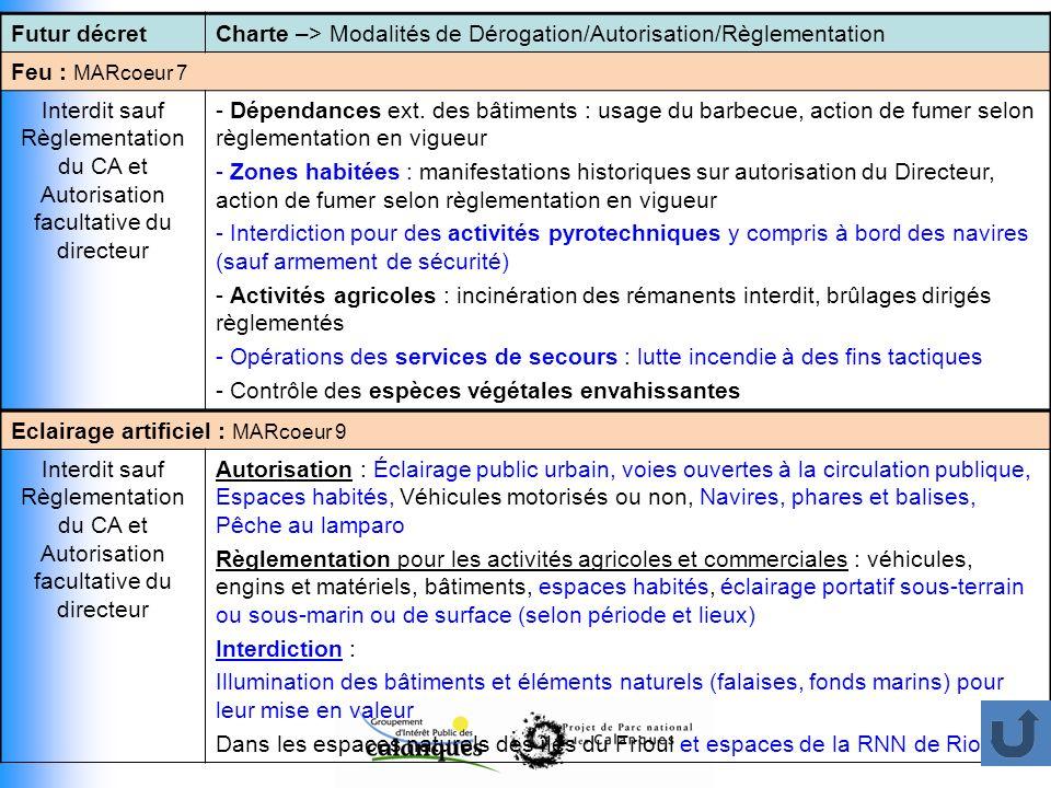Futur décretCharte –> Modalités de Dérogation/Autorisation/Règlementation Feu : MARcoeur 7 Interdit sauf Règlementation du CA et Autorisation facultat