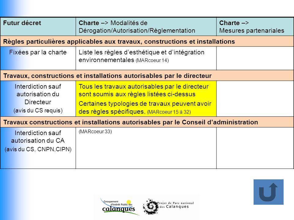 Futur décretCharte –> Modalités de Dérogation/Autorisation/Règlementation Charte –> Mesures partenariales Règles particulières applicables aux travaux