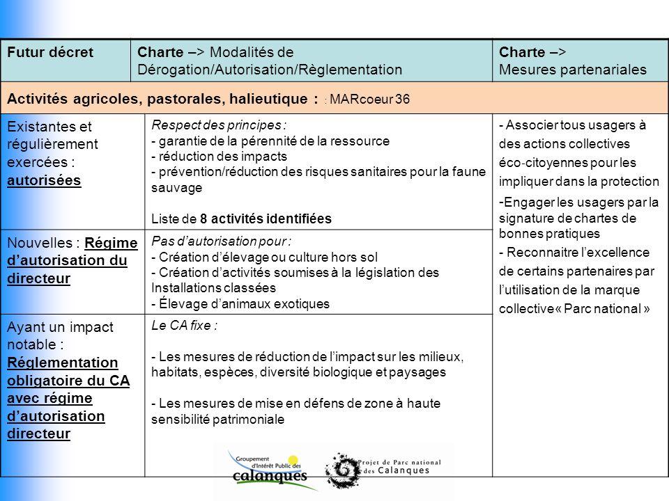 Futur décretCharte –> Modalités de Dérogation/Autorisation/Règlementation Charte –> Mesures partenariales Activités agricoles, pastorales, halieutique
