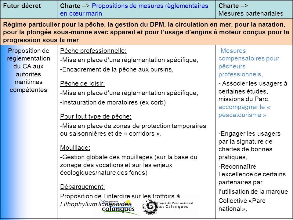 Futur décretCharte –> Propositions de mesures règlementaires en cœur marin Charte –> Mesures partenariales Régime particulier pour la pêche, la gestio